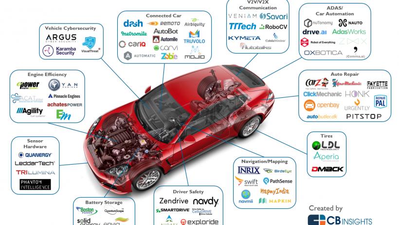 1-unbundling-car
