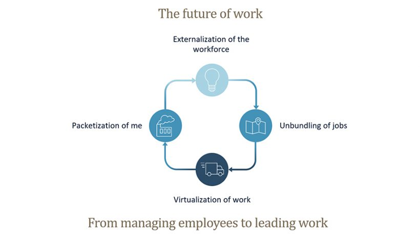 future-of-work-3