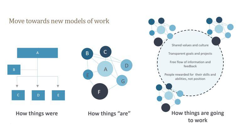 move-towards-new-models