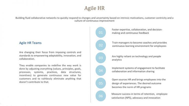 agile-hr