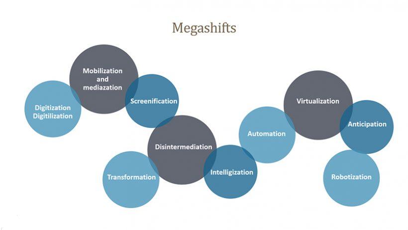 megashifts-3