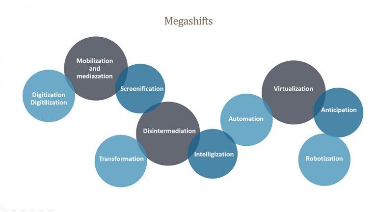 megashifts