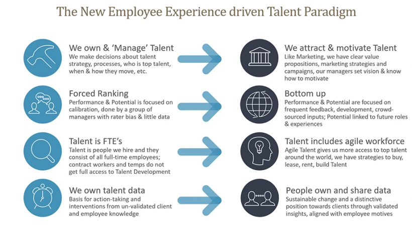 the-new-employee-experience